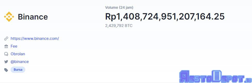 Market Crypto Terbesar Di Dunia