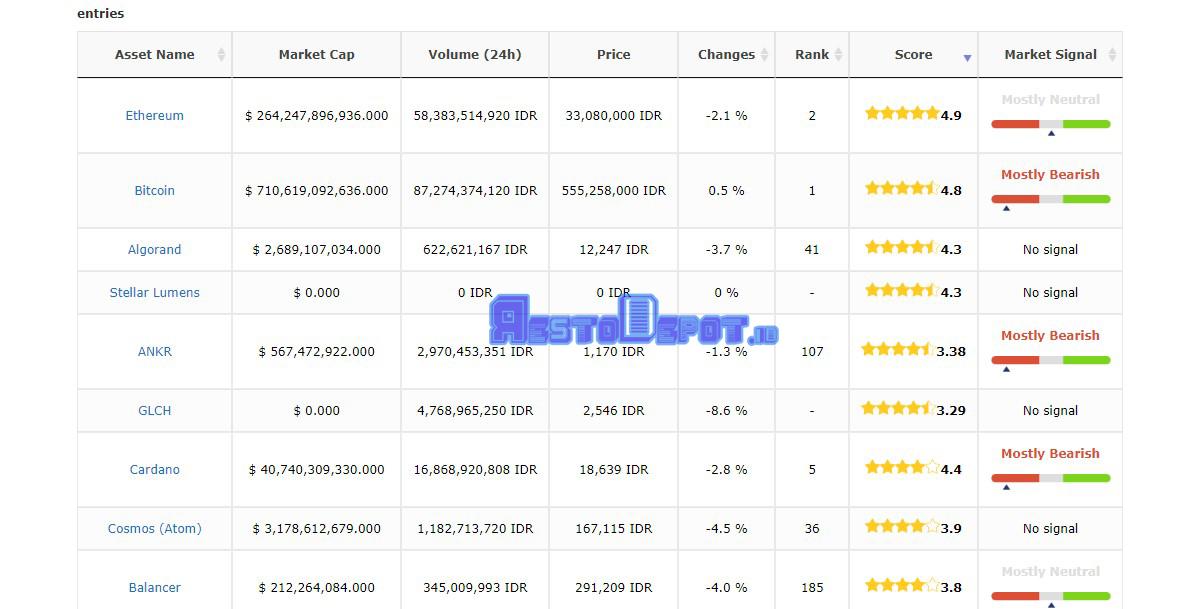 Contoh Perhitungan Profit Indodax