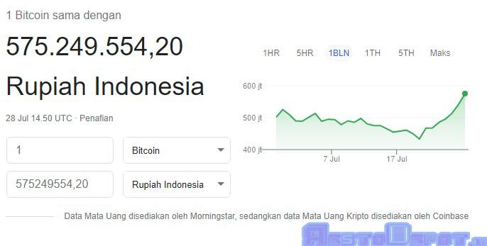 Exchange Crypto Terbaik Di Indonesia