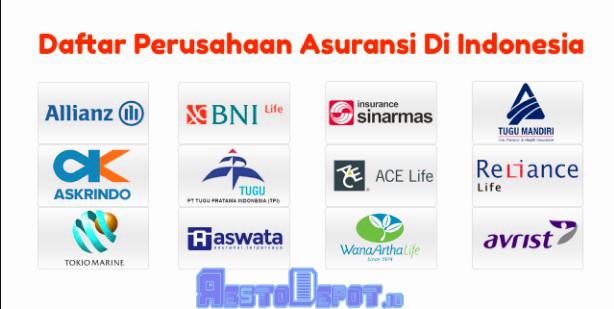 Daftar Perusahaan Asuransi Terbaik Di Indonesia
